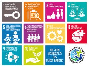 Die 10 Grundsätze des Fairen Handels als Bild